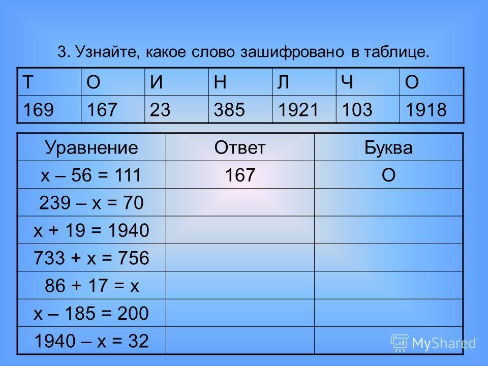 3. Узнайте, какое слово зашифровано в таблице. ТОИНЛЧО 1691672338519211031918 Уравнение ОтветБуква x – 56 = 111167О 239 – x = 70 x + 19 = 1940 733 + x = 756 86 + 17 = x x – 185 = 200 1940 – x = 32