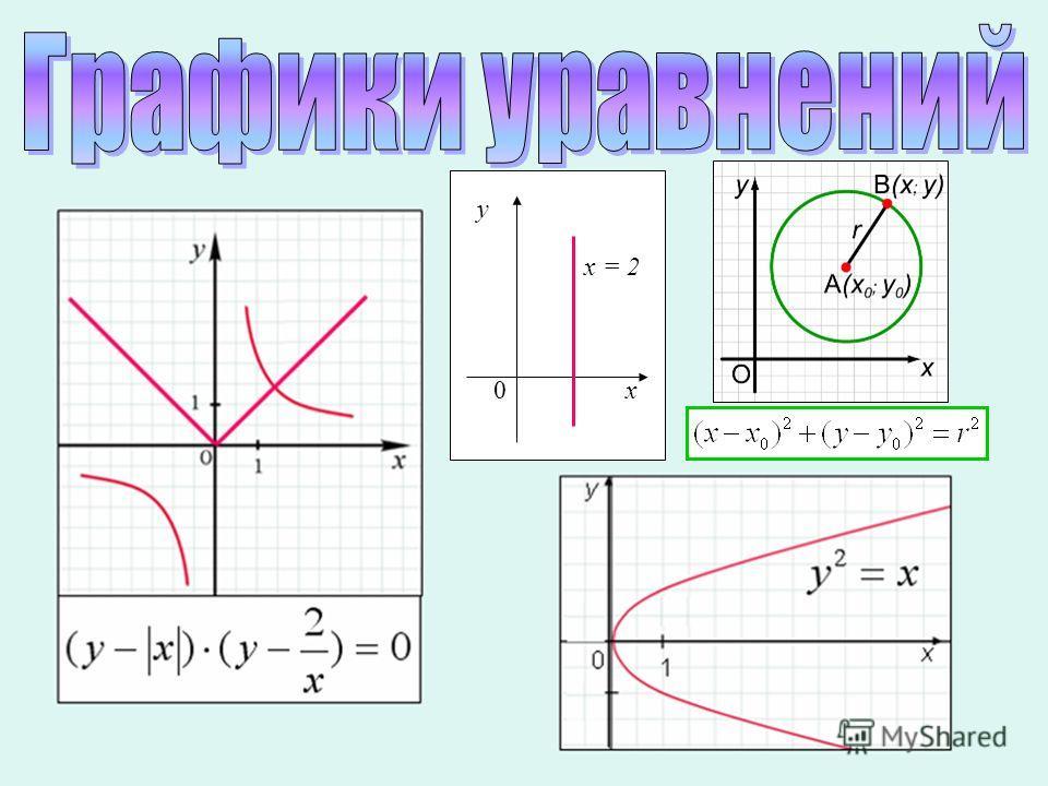 у х х = 2 0