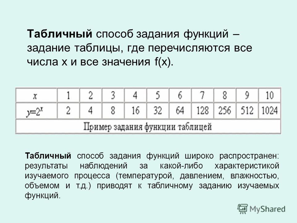 Табличный способ задания функций – задание таблицы, где перечисляются все числа х и все значения f(х). Табличный способ задания функций широко распространен: результаты наблюдений за какой-либо характеристикой изучаемого процесса (температурой, давле