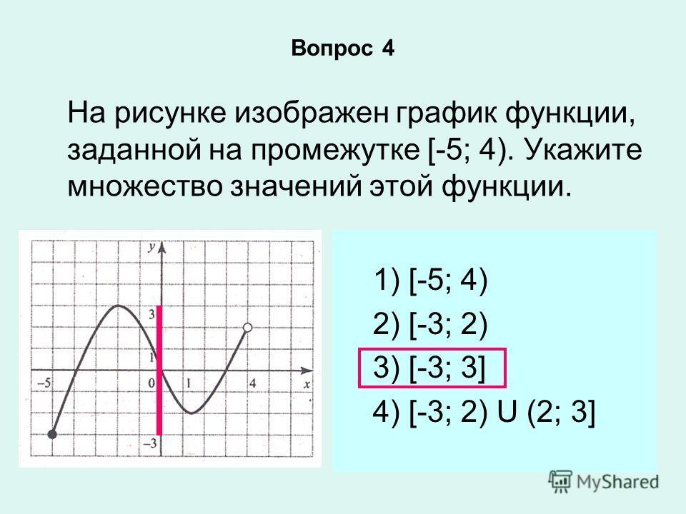 Вопрос 4 На рисунке изображен график функции, заданной на промежутке [-5; 4). Укажите множество значений этой функции. 1) [-5; 4) 2) [-3; 2) 3) [-3; 3] 4) [-3; 2) U (2; 3]