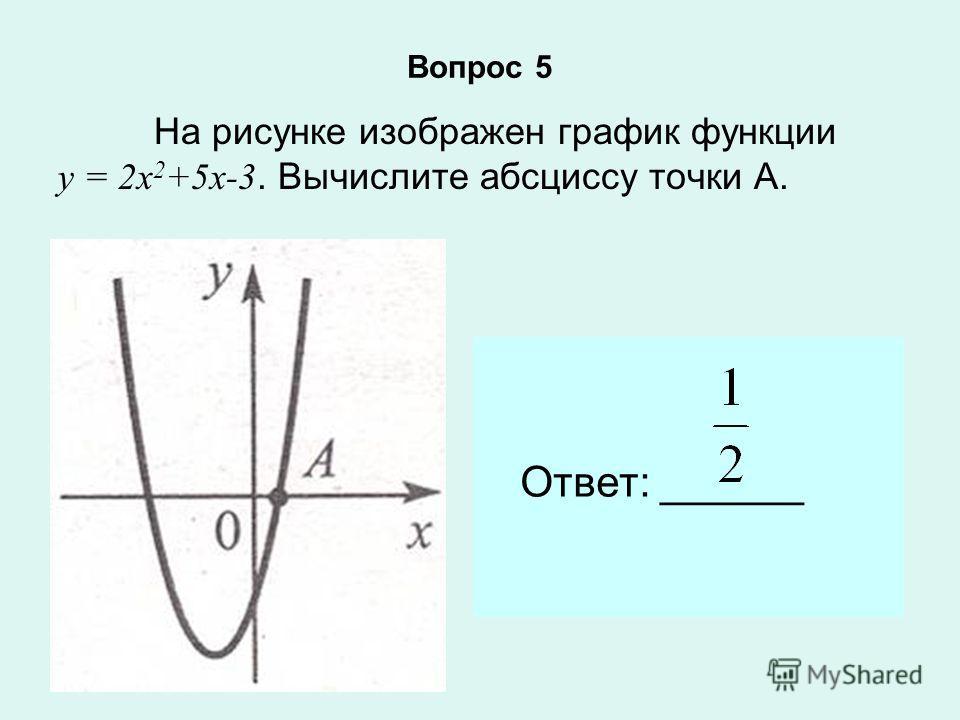 Вопрос 5 На рисунке изображен график функции у = 2 х 2 +5 х-3. Вычислите абсциссу точки А. Ответ: ______