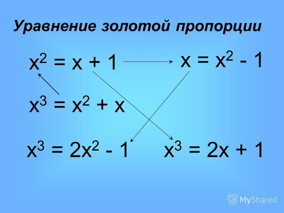 Уравнение золотой пропорции x 2 = x + 1 x 3 = x 2 + x x = x 2 - 1 x 3 = 2x 2 - 1x 3 = 2x + 1