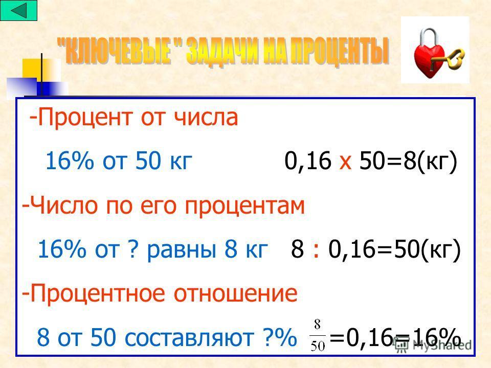 -Процент от числа 16% от 50 кг 0,16 x 50=8(кг) -Число по его процентам 16% от ? равны 8 кг 8 : 0,16=50(кг) -Процентное отношение 8 от 50 составляют ?% =0,16=16%