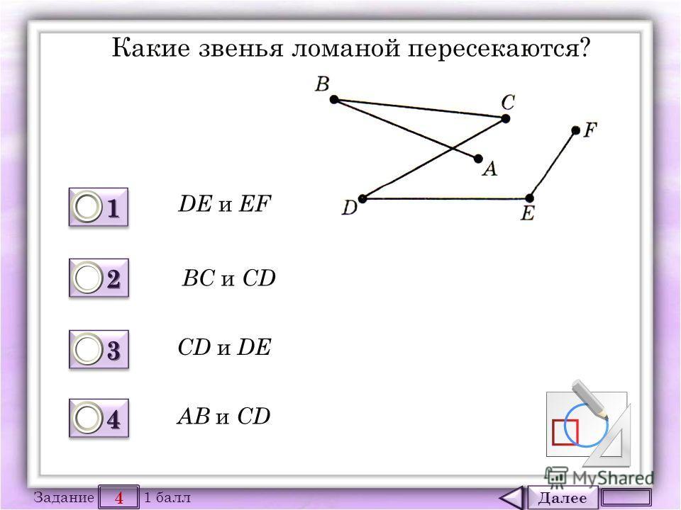 Далее 4 Задание 1 балл 1111 1111 2222 2222 3333 3333 4444 4444 Какие звенья ломаной пересекаются? DE и EF BC и CD CD и DE AB и CD