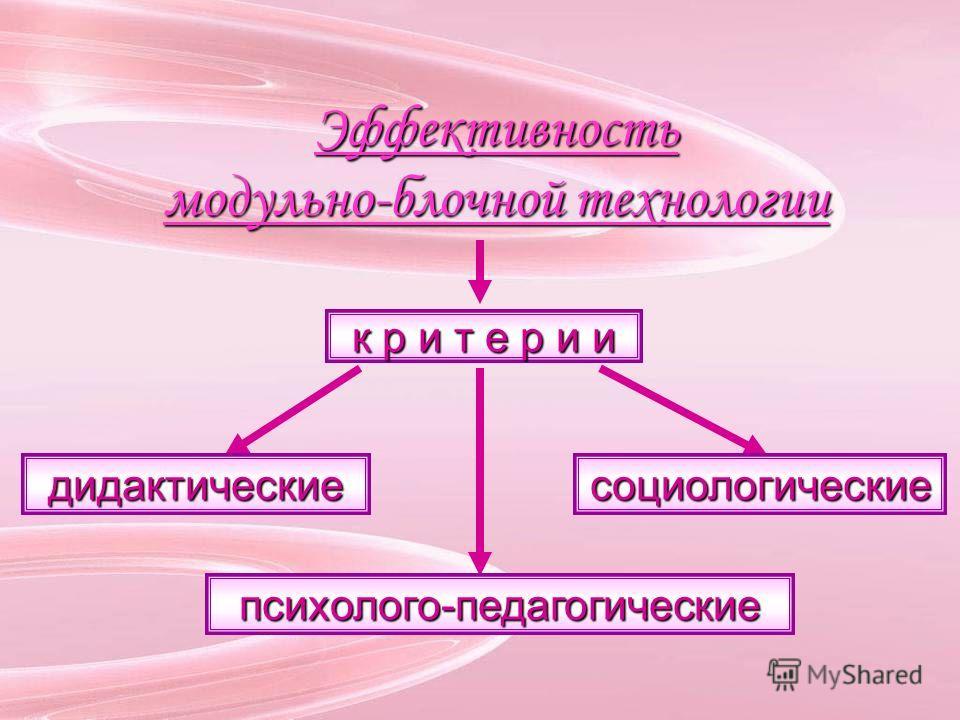 Эффективность модульно-блочной технологии к р и т е р и и дидактические социологические психолого-педагогические