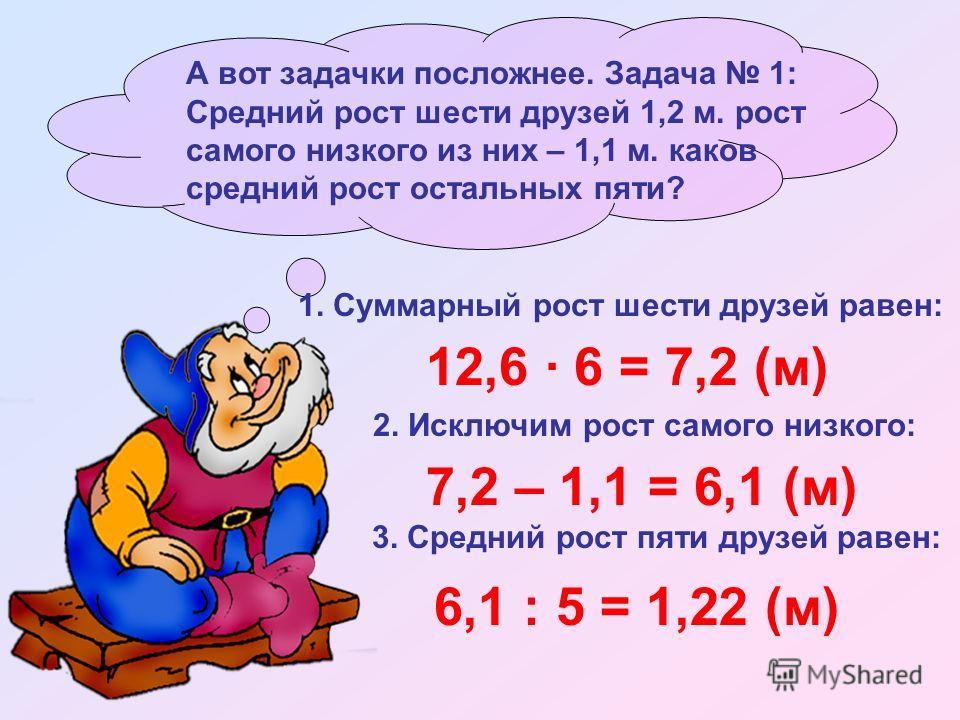 А вот задачки посложнее. Задача 1: Средний рост шести друзей 1,2 м. рост самого низкого из них – 1,1 м. каков средний рост остальных пяти? 1. Суммарный рост шести друзей равен: 12,6 · 6 = 7,2 (м) 2. Исключим рост самого низкого: 7,2 – 1,1 = 6,1 (м) 3
