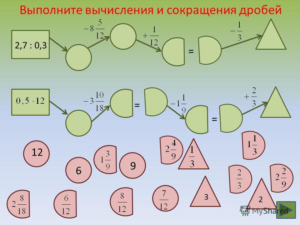 96 2 3 = 12 2,7 : 0,3 = = Выполните вычисления и сокращения дробей