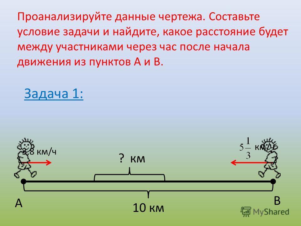 Проанализируйте данные чертежа. Составьте условие задачи и найдите, какое расстояние будет между участниками через час после начала движения из пунктов А и В. 10 км км/ч 3,8 км/ч ?км Задача 1: А В