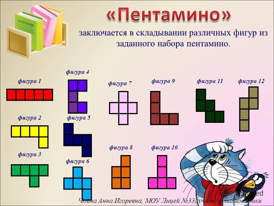 заключается в складывании различных фигур из заданного набора пентамино. фигура 1 фигура 2 фигура 3 фигура 4 фигура 5 фигура 6 фигура 7 фигура 8 фигура 9 фигура 10 фигура 11 фигура 12 Чойна Анна Игоревна, МОУ Лицей 33, учитель математики
