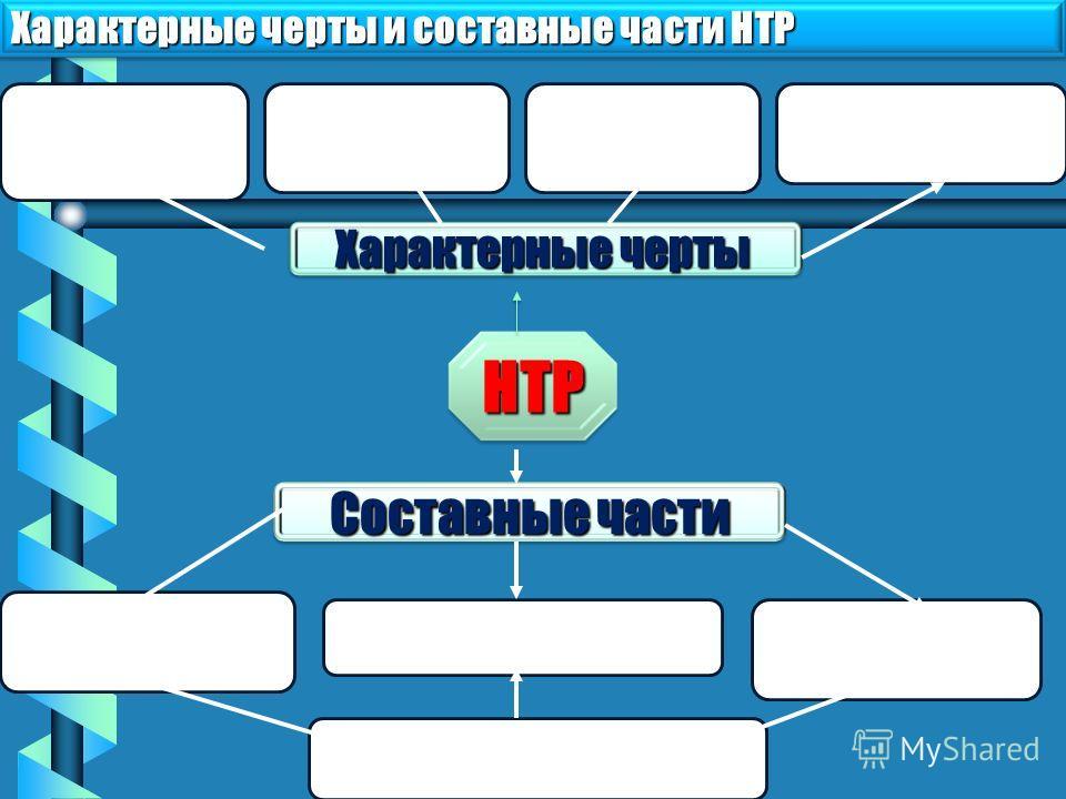 Характерные черты и составные части НТР Характерные черты НТР Составные части Кузнецова Е. Ф.