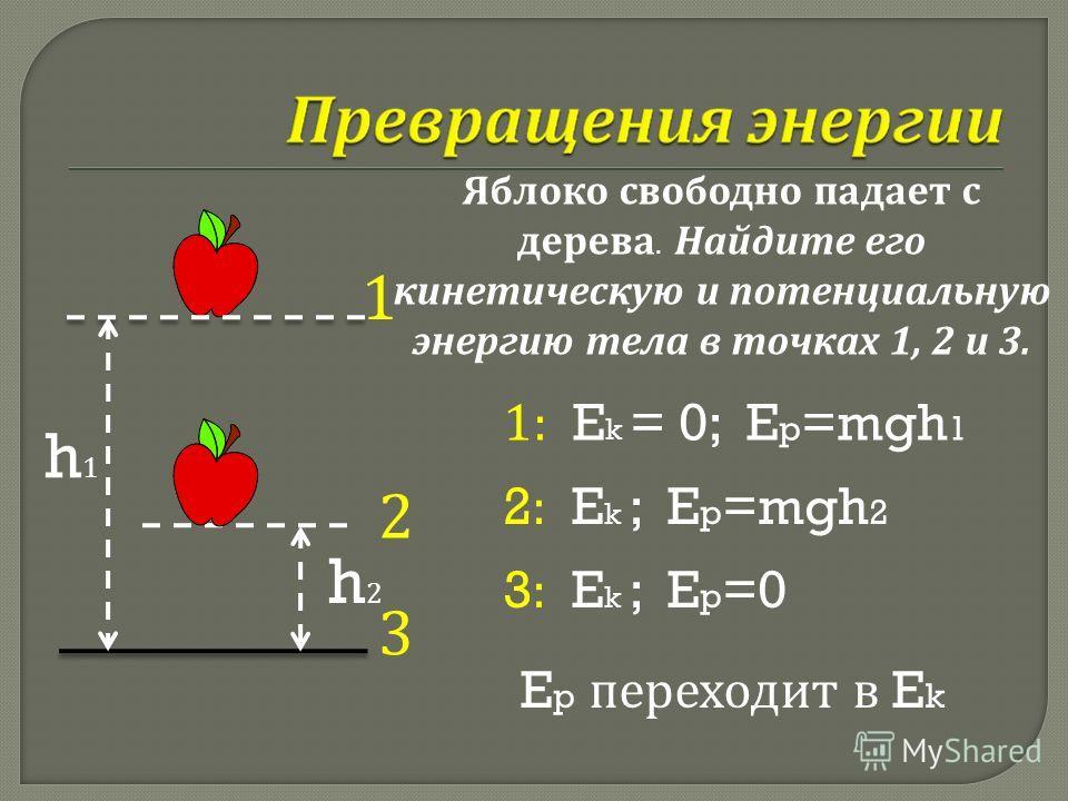 h2h2 Яблоко свободно падает с дерева. Найдите его кинетическую и потенциальную энергию тела в точках 1, 2 и 3. 1 2 3 h1h1 1: E k = 0; E p =mgh 1 2 : E k ; E p =mgh 2 3 : E k ; E p =0 E p переходит в E k