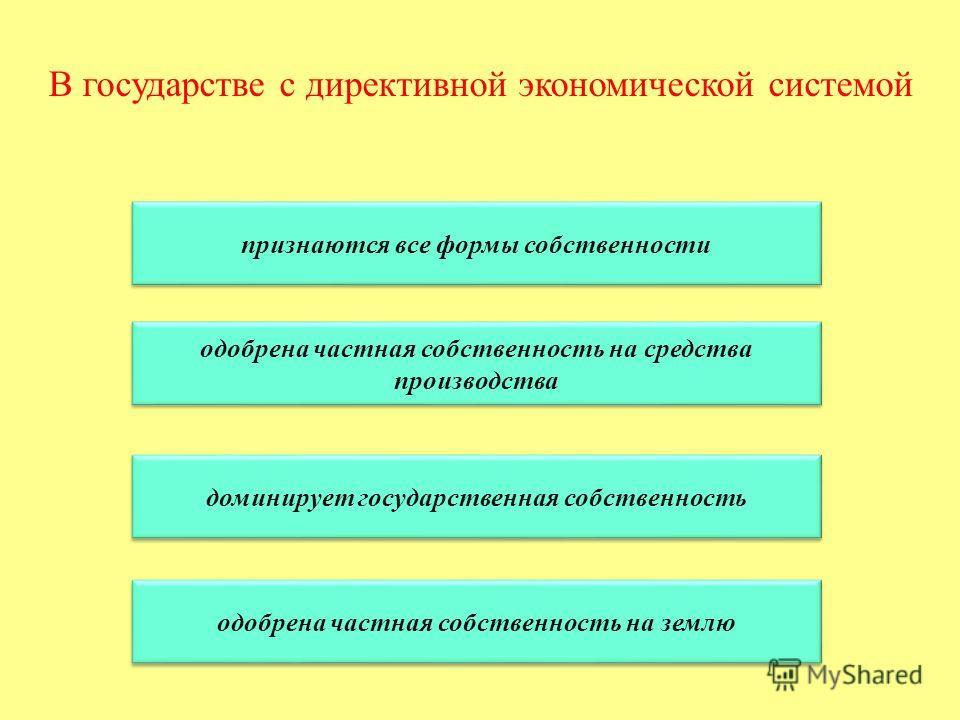 В государстве с директивной экономической системой признаются все формы собственности одобрена частная собственность на средства производства одобрена частная собственность на средства производства доминирует государственная собственность одобрена ча