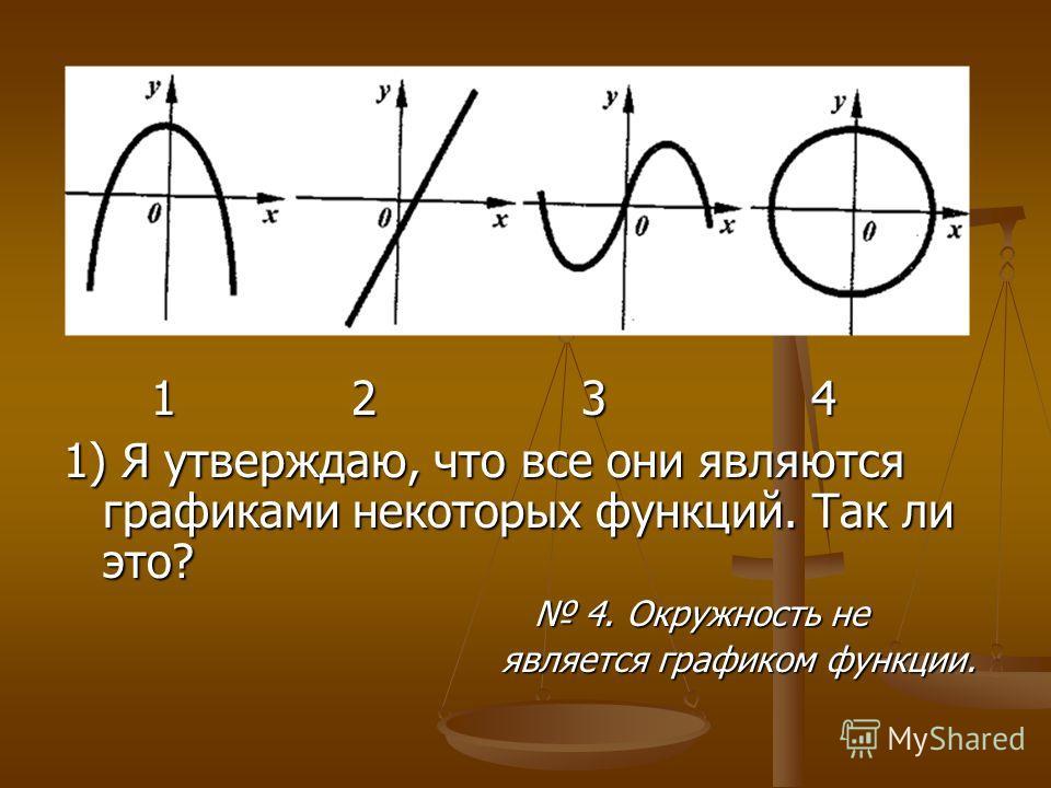 1 2 3 4 1 2 3 4 1) Я утверждаю, что все они являются графиками некоторых функций. Так ли это? 4. Окружность не 4. Окружность не является графиком функции. является графиком функции.