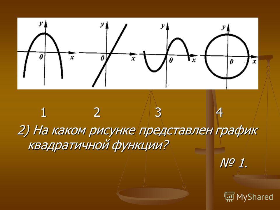 1 2 3 4 1 2 3 4 2) На каком рисунке представлен график квадратичной функции? 1. 1.
