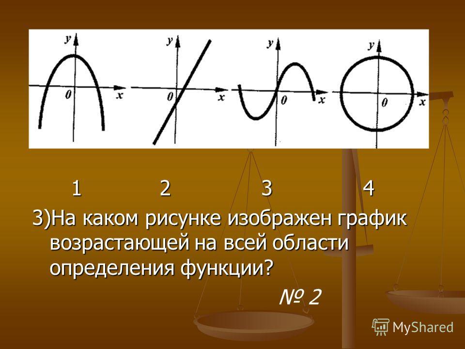 1 2 3 4 1 2 3 4 3)На каком рисунке изображен график возрастающей на всей области определения функции? 2