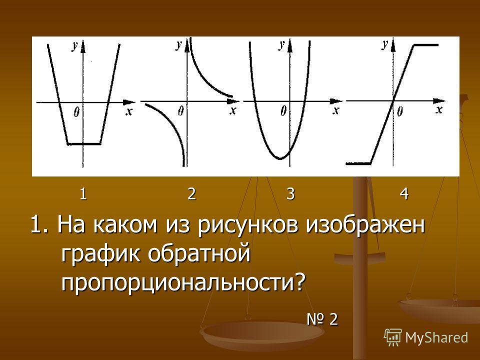 1 2 3 4 1 2 3 4 1. На каком из рисунков изображен график обратной пропорциональности? 2 2