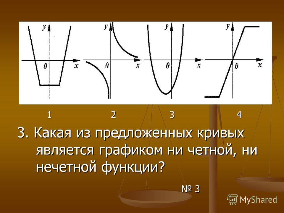 1 2 3 4 1 2 3 4 3. Какая из предложенных кривых является графиком ни четной, ни нечетной функции? 3 3