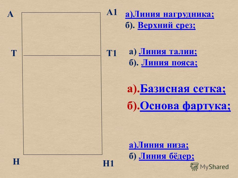 А а).Базисная сетка;Базисная сетка; б).Основа фартука;Основа фартука; А1 Т Н Т1 Н1 а)Линия нагрудника; б). Верхний срез;Верхний срез; а) Линия талии;Линия талии; б). Линия пояса;Линия пояса; а)Линия низа; б) Линия бёдер;Линия бёдер;