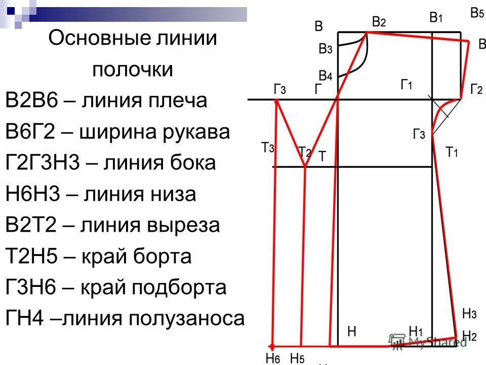 Основные линии полочки В2В6 – линия плеча В6Г2 – ширина рукава Г2Г3Н3 – линия бока Н6Н3 – линия низа В2Т2 – линия выреза Т2Н5 – край борта Г3Н6 – край подборта ГН4 –линия полузаноса