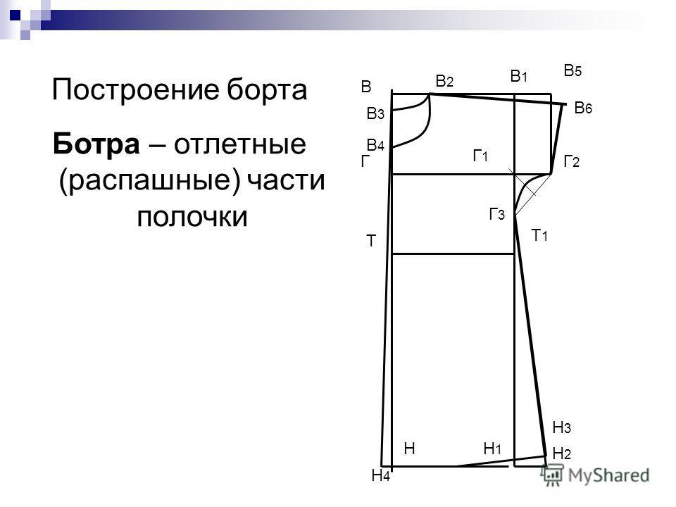 В Н В1В1 Н1Н1 Т Т1Т1 Г Г1Г1 В5В5 Г2Г2 Г3Г3 Н2Н2 Н3Н3 В2В2 В3В3 В4В4 Построение борта Ботра – отлетные (распашные) части полочки В6В6 Н4Н4