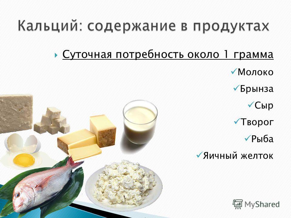 Суточная потребность около 1 грамма Молоко Брынза Сыр Творог Рыба Яичный желток