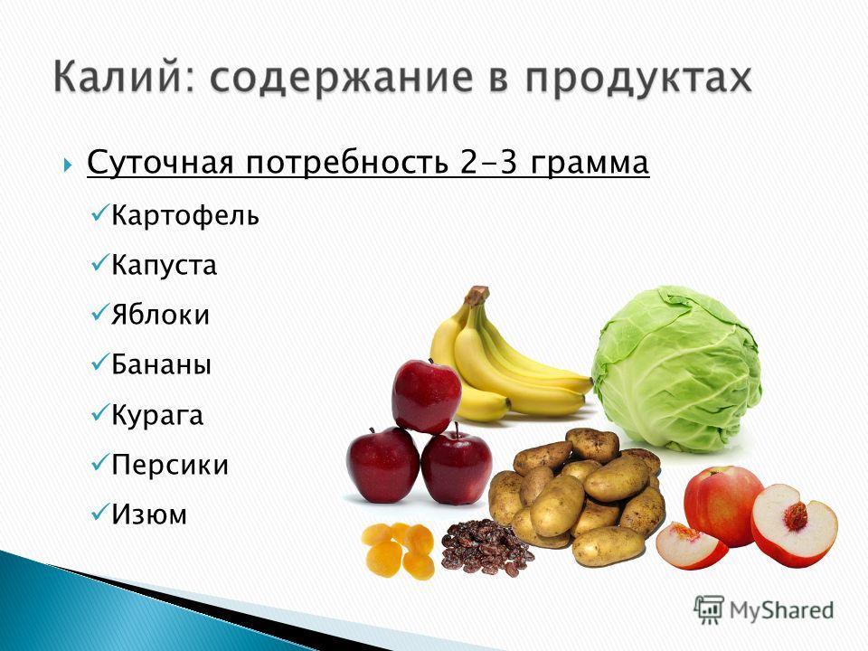 Суточная потребность 2-3 грамма Картофель Капуста Яблоки Бананы Курага Персики Изюм