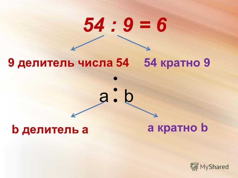 54 : 9 = 6 9 делитель числа 5454 кратно 9 a b b делитель a a кратно b