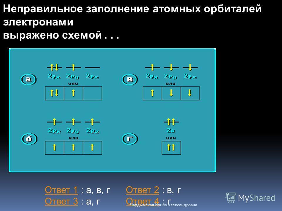 Неправильное заполнение атомных орбиталей электронами выражено схемой... Ответ 1Ответ 1 : а, в, г Ответ 2 : в, г Ответ 3 : а, г Ответ 4 : г Ответ 2 Ответ 3Ответ 4 Чардымская Ирина Александровна