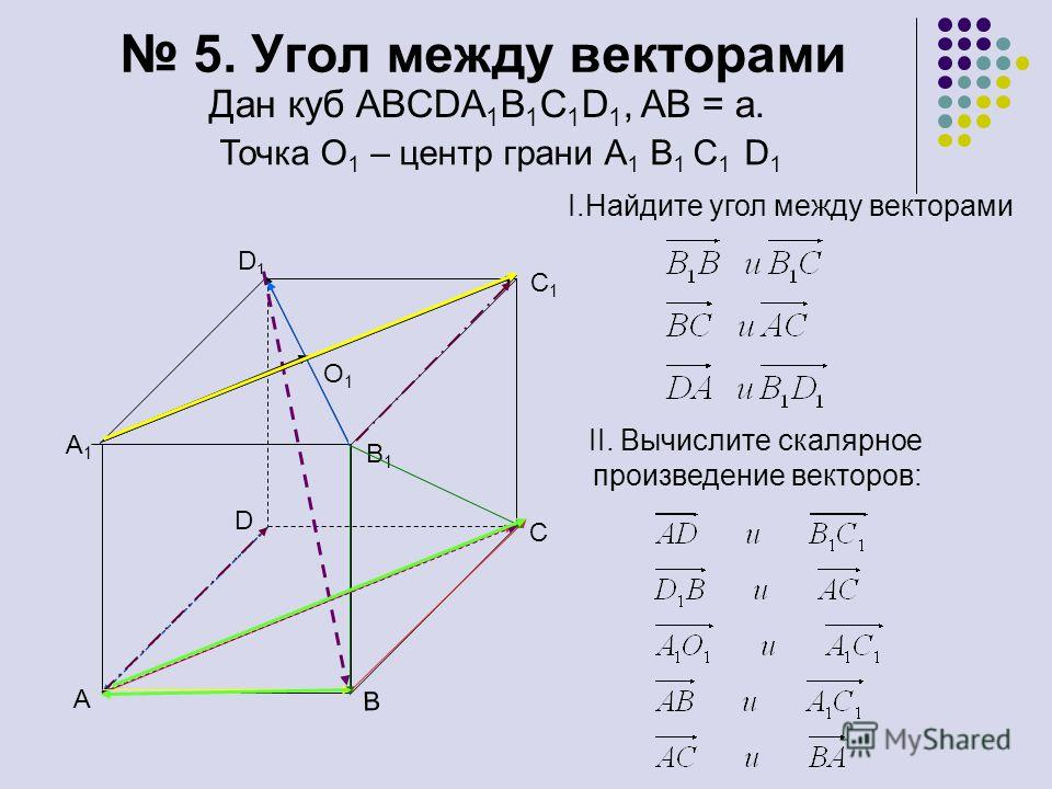 5. Угол между векторами Дан куб АВСDA 1 B 1 C 1 D 1, АВ = а. O1O1 С А В С1С1 А1А1 В1В1 D D1D1 Точка О 1 – центр грани А 1 В 1 С 1 D 1 I.Найдите угол между векторами II. Вычислите скалярное произведение векторов: