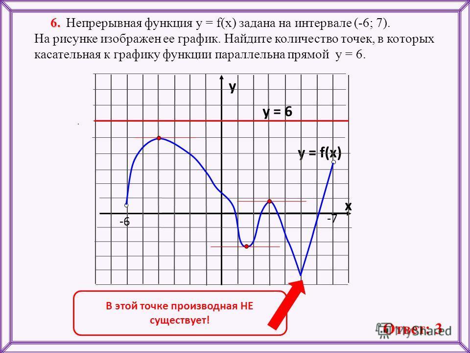 6. 6. Непрерывная функция у = f(x) задана на интервале (-6; 7). На рисунке изображен ее график. Найдите количество точек, в которых касательная к графику функции параллельна прямой y = 6. y = f(x) y x -6-6 -7 y = 6. В этой точке производная НЕ сущест