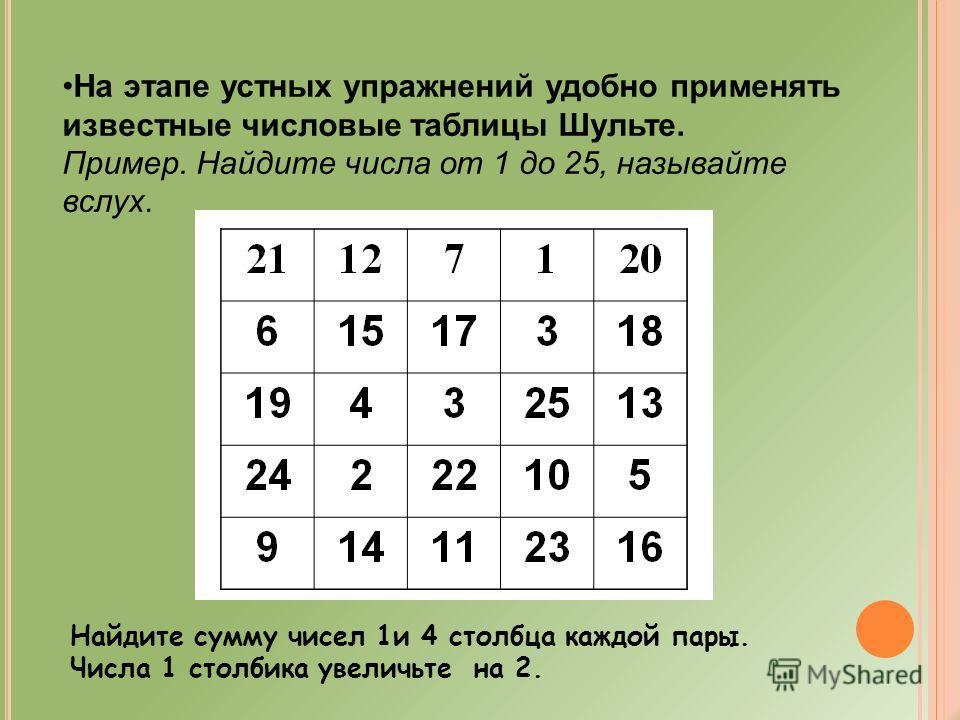 На этапе устных упражнений удобно применять известные числовые таблицы Шульте. Пример. Найдите числа от 1 до 25, называйте вслух. Найдите сумму чисел 1 и 4 столбца каждой пары. Числа 1 столбика увеличьте на 2.