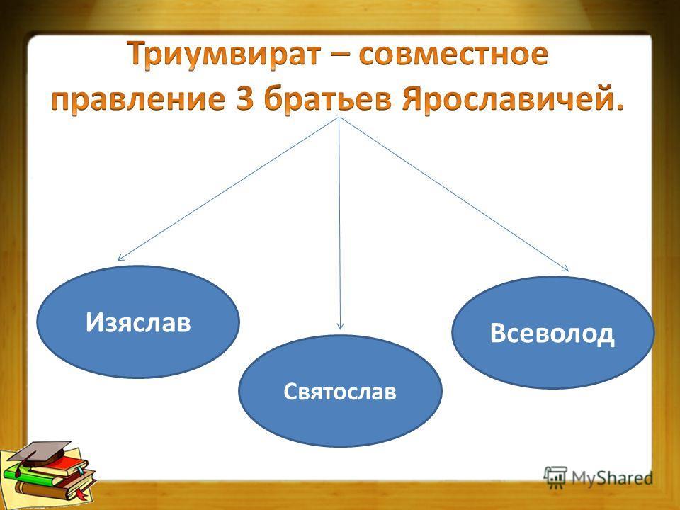 Изяслав Святослав Всеволод