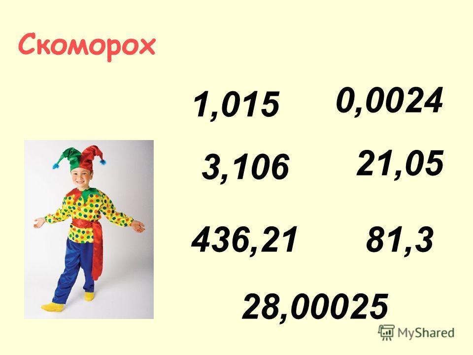 Скоморох 1,015 0,0024 21,05 81,3 3,106 436,21 28,00025