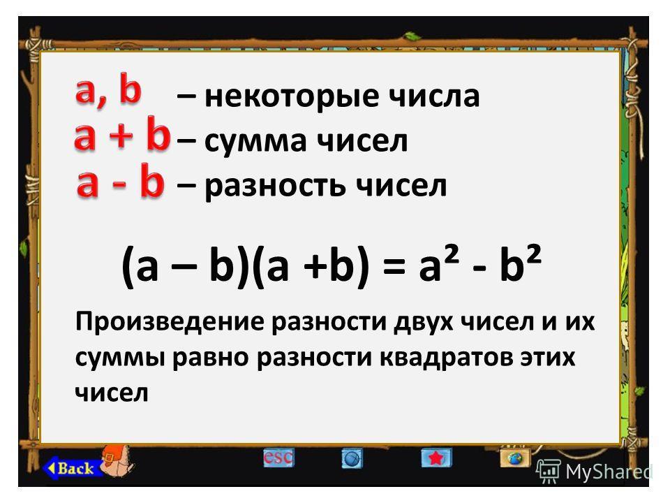 – некоторые числа – сумма чисел – разность чисел (a – b)(a +b) = a² - b² Произведение разности двух чисел и их суммы равно разности квадратов этих чисел