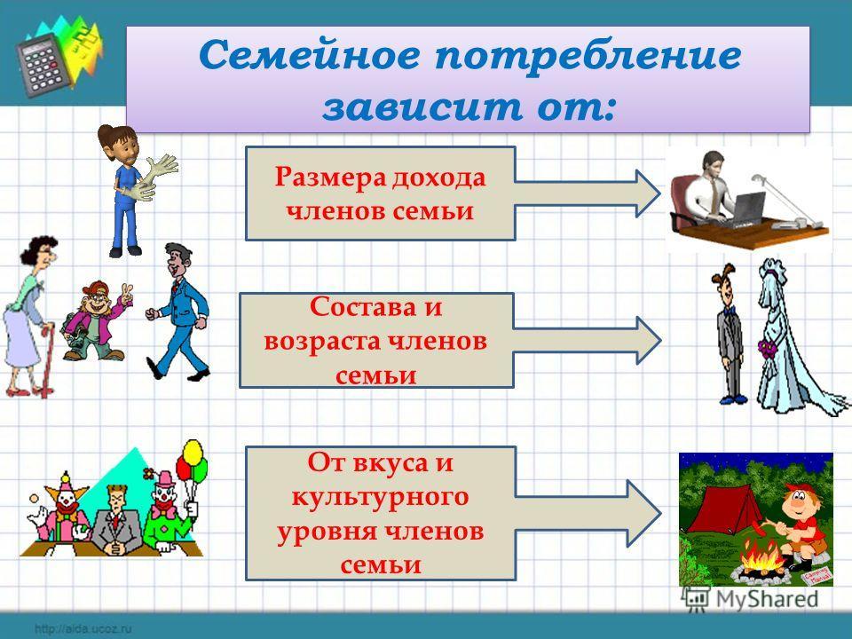 Семейное потребление зависит от: Размера дохода членов семьи Состава и возраста членов семьи От вкуса и культурного уровня членов семьи
