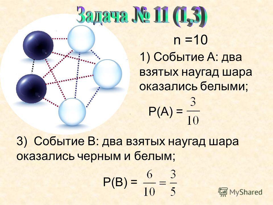 n =10 1) Событие А: два взятых наугад шара оказались белыми; Р(А) =. 3) Событие В: два взятых наугад шара оказались черным и белым; Р(В) =.
