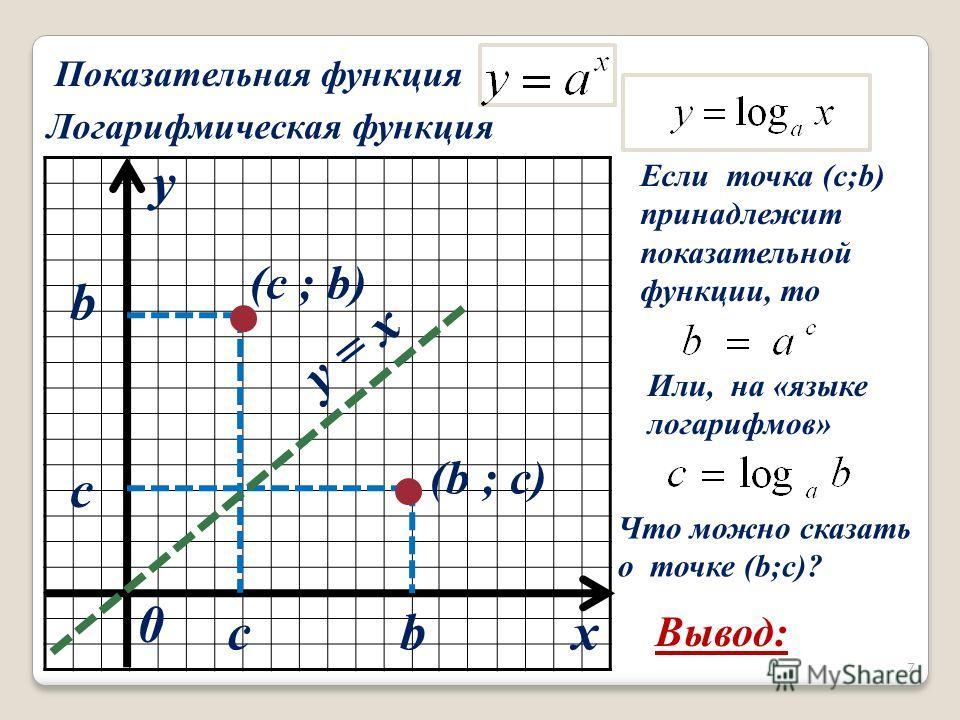 x y 0 c b cb y = x Показательная функция Логарифмическая функция (c ; b) Если точка (с;b) принадлежит показательной функции, то Или, на «языке логарифмов» Что можно сказать о точке (b;c)? (b ; c) Вывод: 7