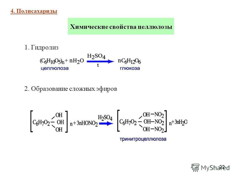 22 Химические свойства целлюлозы 4. Полисахариды 1. Гидролиз 2. Образование сложных эфиров