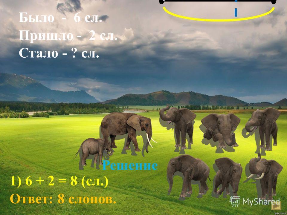 Было - 6 сл. Пришло - 2 сл. Стало - ? c л. Решение 1) 6 + 2 = 8 (сл.) Ответ: 8 слонов. 6 с. 2 с. ? л.