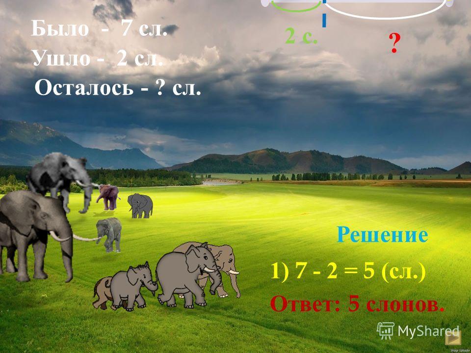 Было - 7 сл. Ушло - 2 сл. Осталось - ? сл. Решение 1) 7 - 2 = 5 (сл.) Ответ: 5 слонов. 7 с. 2 с. ?