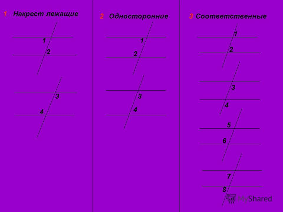 Накрест лежащие 1 2 3 4 Односторонние Соответственные 1 1 2 2 3 3 4 4 5 6 7 8 1 23