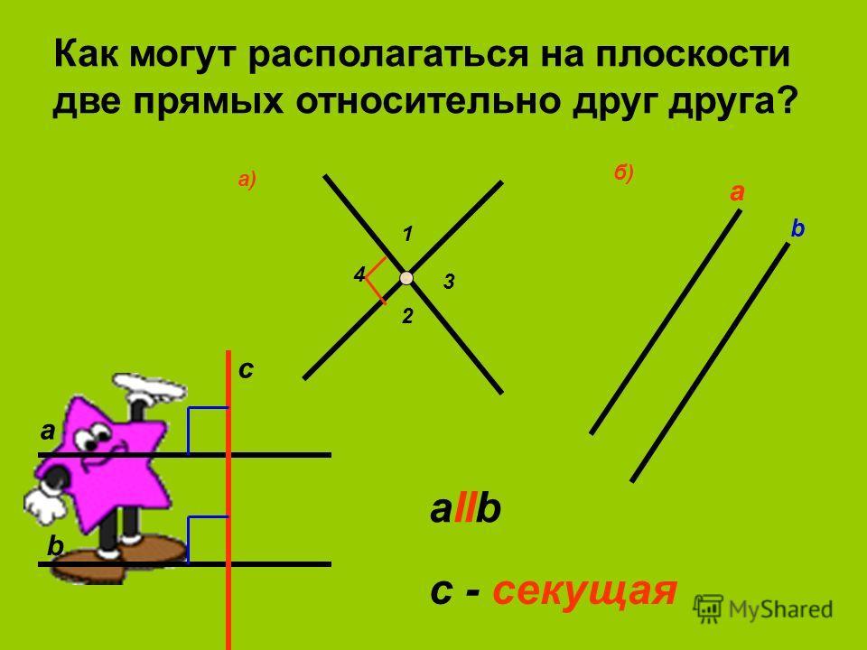 Как могут располагаться на плоскости две прямых относительно друг друга? а b aIIb 1 2 3 4 а) б) а b c с - секущая
