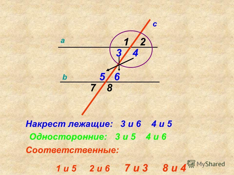 a b c 12 34 56 78 Накрест лежащие: 3 и 6 4 и 5 Односторонние: 3 и 5 4 и 6 Соответственные: 1 и 5 2 и 6 7 и 3 8 и 4