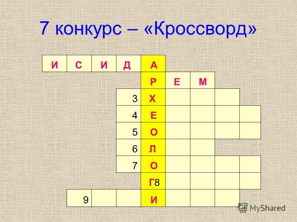 7 конкурс – «Кроссворд» ИС ИД А РЕ М 3Х 4 Е 5 О 6Л 7 О Г8 9 И