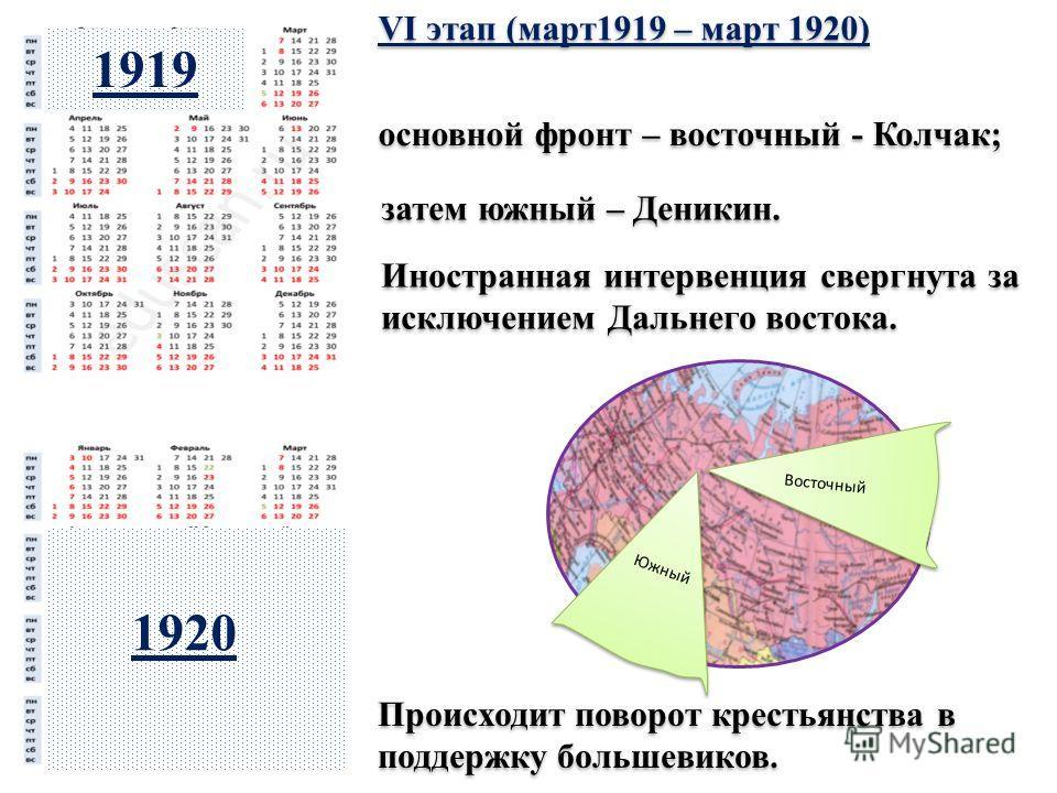Происходит поворот крестьянства в поддержку большевиков. VI этап (март 1919 – март 1920) основной фронт – восточный - Колчак; затем южный – Деникин. Иностранная интервенция свергнута за исключением Дальнего востока. Восточный Южный 1919 1920