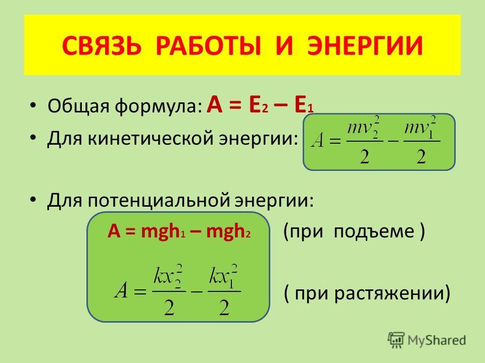 СВЯЗЬ РАБОТЫ И ЭНЕРГИИ Общая формула: А = Е 2 – Е 1 Для кинетической энергии: Для потенциальной энергии: A = mgh 1 – mgh 2 (при подъеме ) ( при растяжении)