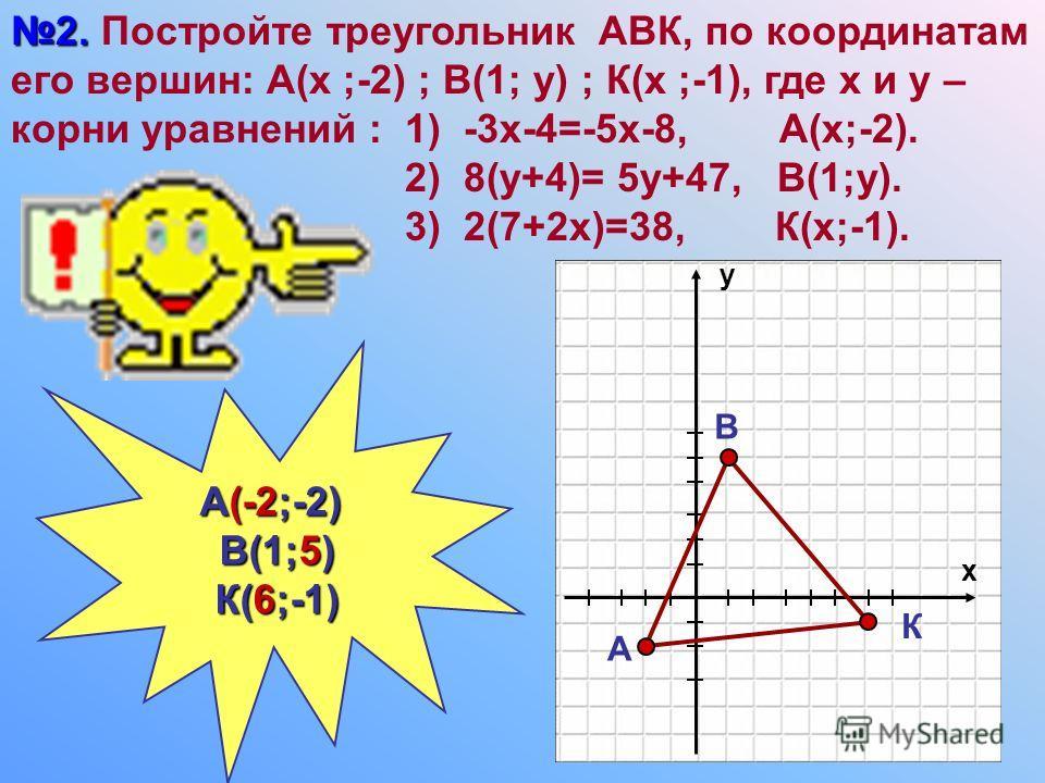 2. 2. Постройте треугольник АВК, по координатам его вершин: А(х ;-2) ; В(1; у) ; К(х ;-1), где х и у – корни уравнений : 1) -3х-4=-5х-8, А(х;-2). 2) 8(у+4)= 5у+47, В(1;у). 3) 2(7+2х)=38, К(х;-1). х у А В К А(-2;-2) В(1;5) К(6;-1)