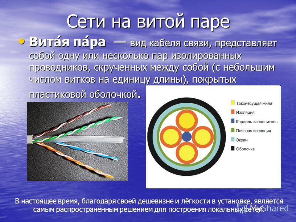 Сети на витой паре Вита́я па́ра вид кабеля связи, представляет собой одну или несколько пар изолированных проводников, скрученных между собой (с небольшим числом витков на единицу длины), покрытых пластиковой оболочкой. Вита́я па́ра вид кабеля связи,