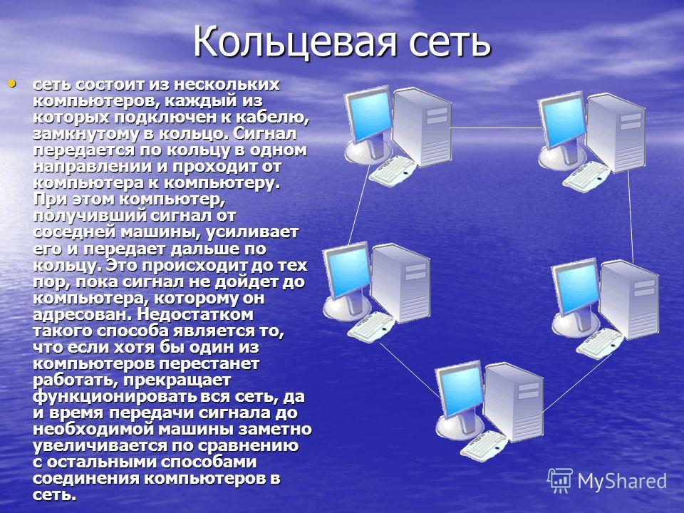 Кольцевая сеть сеть состоит из нескольких компьютеров, каждый из которых подключен к кабелю, замкнутому в кольцо. Сигнал передается по кольцу в одном направлении и проходит от компьютера к компьютеру. При этом компьютер, получивший сигнал от соседней