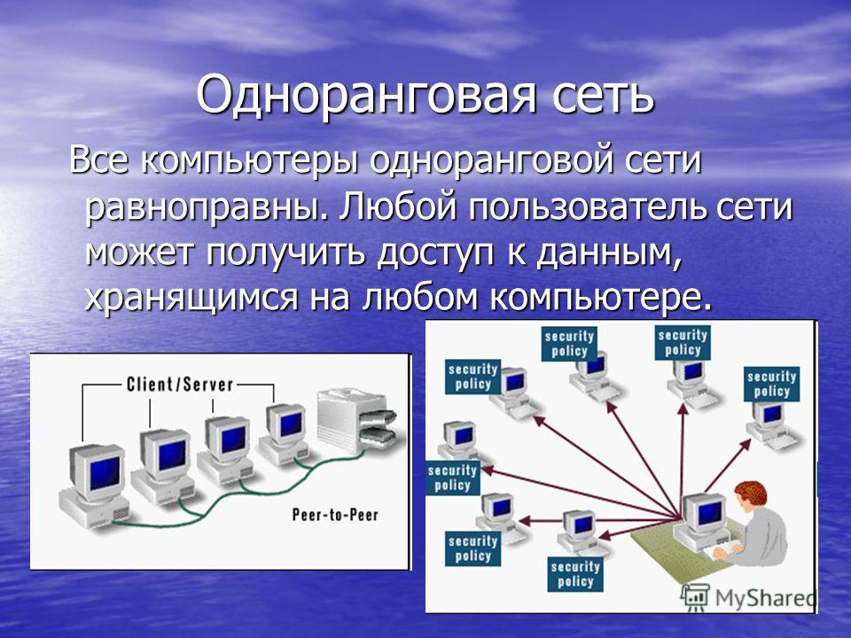 Одноранговая сеть Все компьютеры одноранговой сети равноправны. Любой пользователь сети может получить доступ к данным, хранящимся на любом компьютере. Все компьютеры одноранговой сети равноправны. Любой пользователь сети может получить доступ к данн